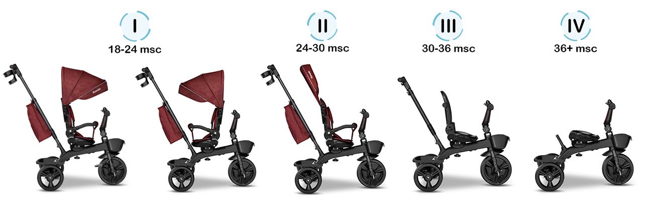 Rowerek trójkołowy 2w1 Lionelo Kori Red Burgundy